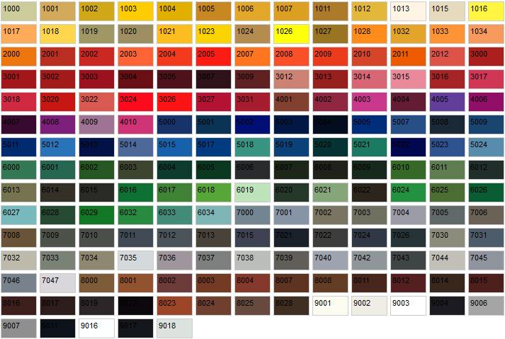 Quelles couleurs pour mon intérieur ?